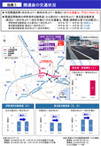 Shin-Tomei Expwy HamamatsuInasa JCT Effect of maintenance by opening of Toyota-higashi JCT