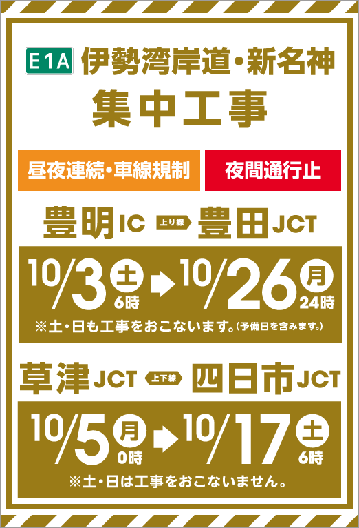 E1A Isewangan Expressway ・ Shin-Meishin Expressway Intensive construction Toyoake IC In-bound Line Toyota JCT Day and night continuous / lane regulation Nighttime closed 10/3 Sat 6:00 10/26 June 24:00 Sat / Sun Will also be under construction. (Including spare days) Kusatsu JCT Vertical Line Yokkaichi JCT 10/5 0:00 10/17 Sat 6:00 No construction will be done on Saturdays and Sundays.